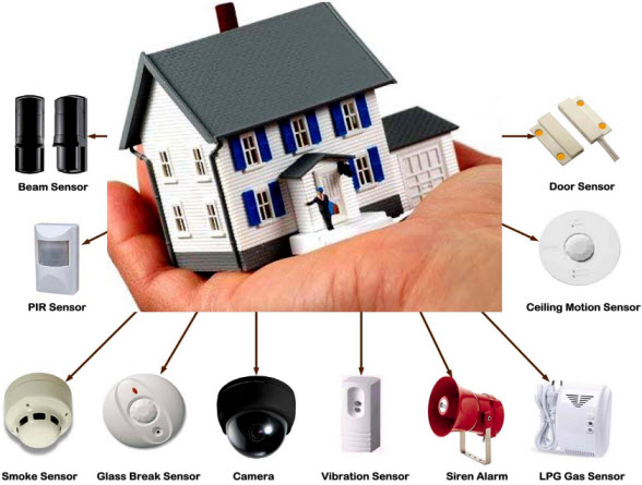 ADT Home Security Systems – Things You Don't Know About Home Security