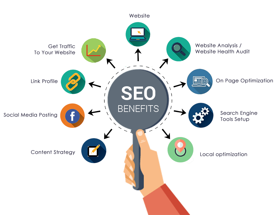 best affordable SEO services in india